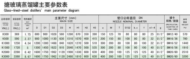 K1000搪玻璃蒸馏罐蒸馏釜